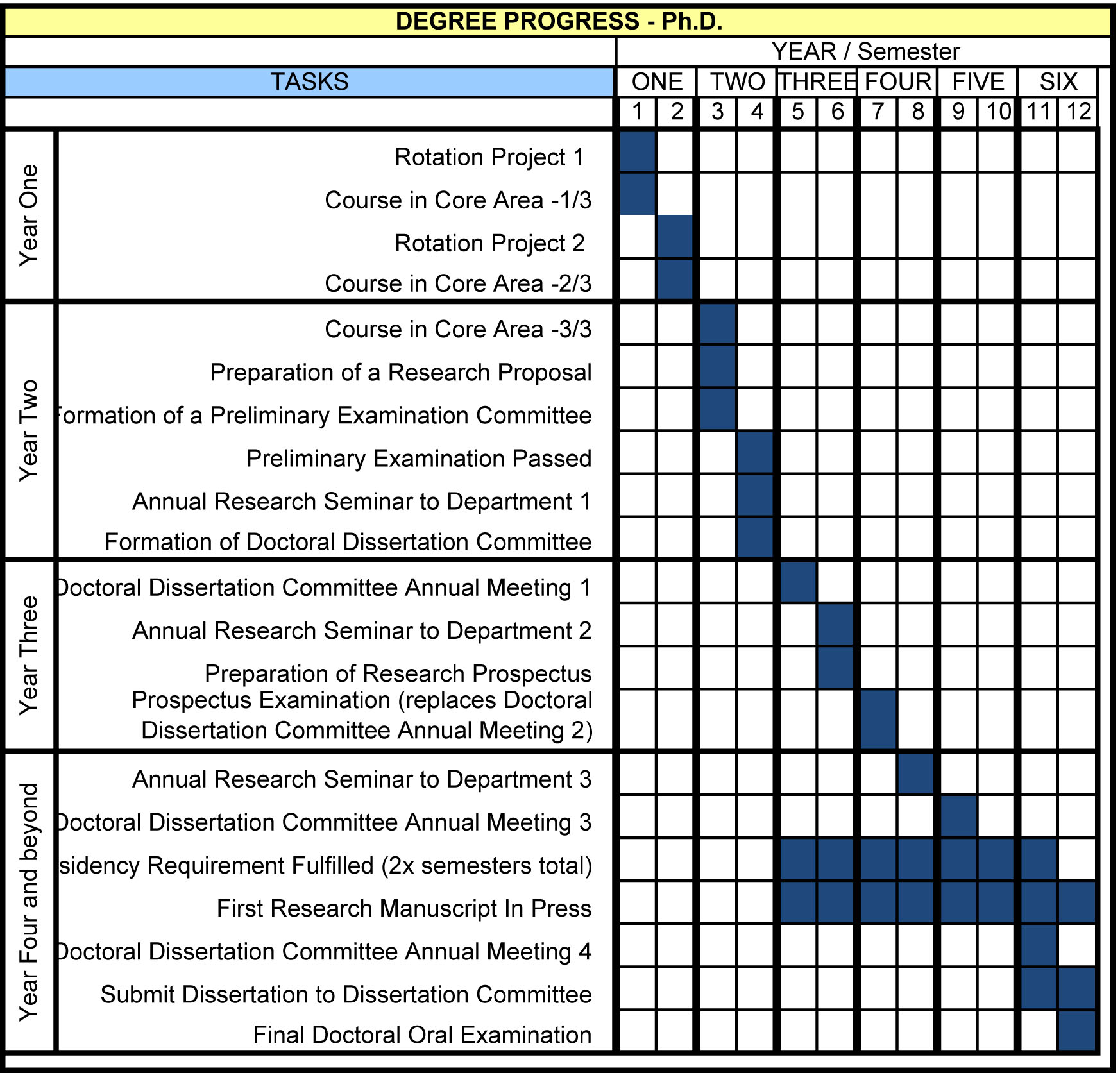 dissertation planner Planner (often seen in publications as planner although it is not an acronym) is a programming language designed by carl hewitt at mit, and first published in 1969.